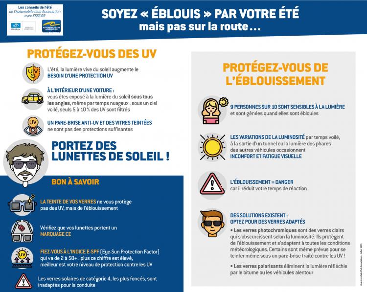Vue et conduite : nos conseils pour vous protéger de l'éblouissement et des UV au volant