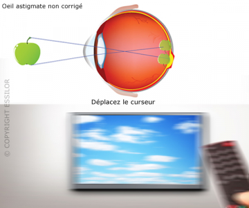 vision d'un astigmate non corrigé